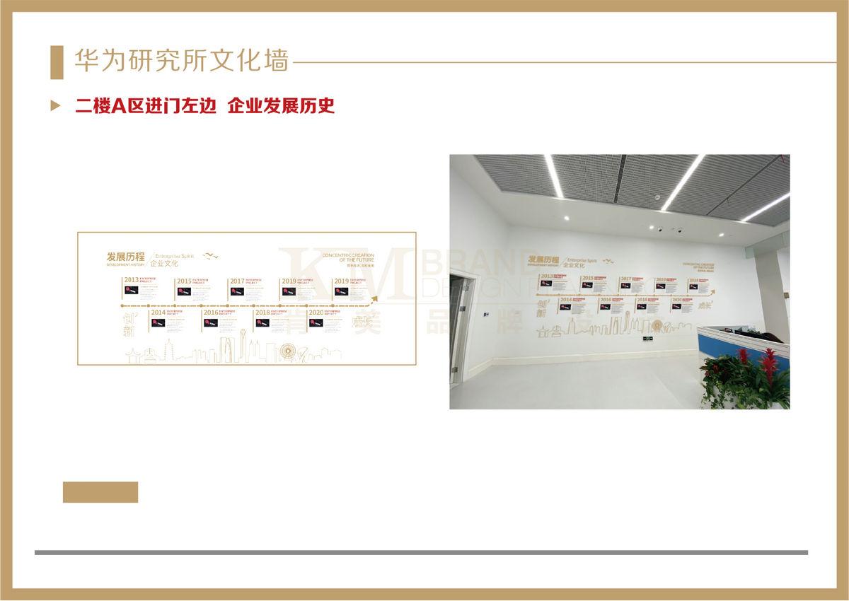 122313195384_0华为研究所文化墙初步提案_3